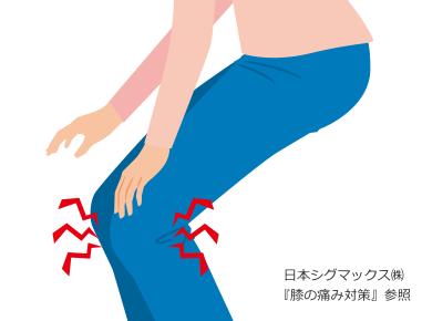 膝痛/変形性膝関節症イメージ画像